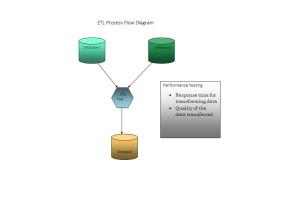 ETL_Process_Flow